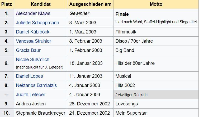 Kandidaten_der_Mottoshows.jpg