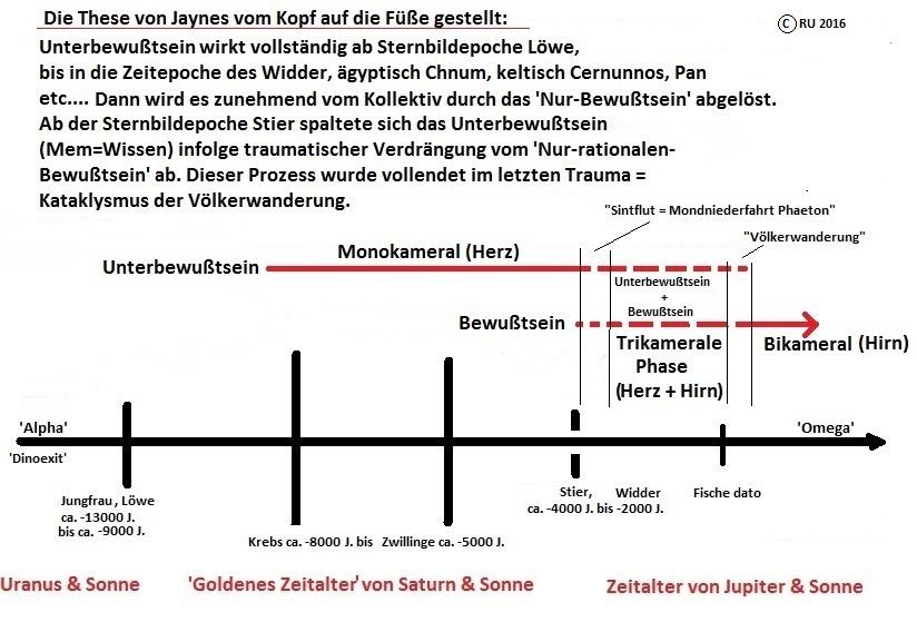 Tri_und_Bikamerales_Phaenomen.jpg