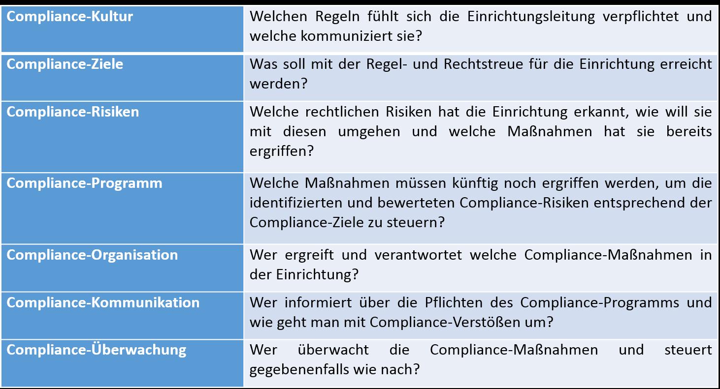 Comp_Inhalte.png