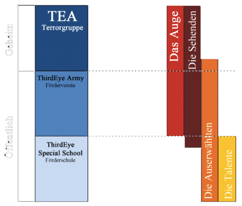 TEA_DIAGRAMM_PNG.png