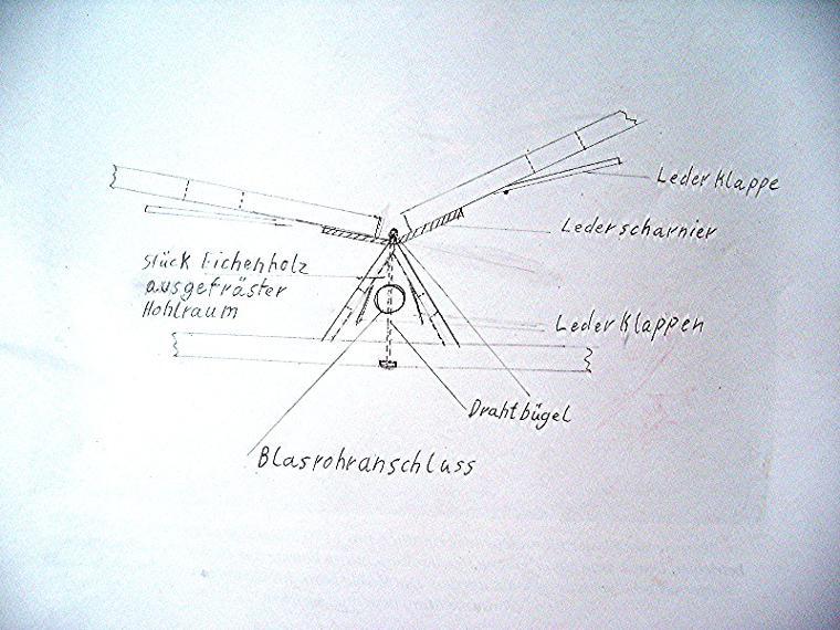 Doppelblasebalgeigenkonstruktion 007.JPG