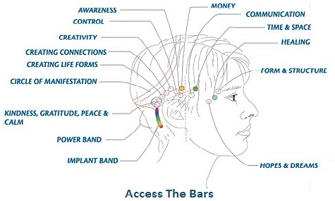 Access-the-bars-head-chart.jpg