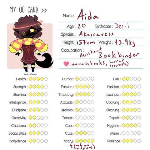 Aida 0c card.jpg