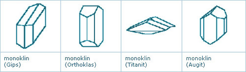 monokline_Struktur.jpg