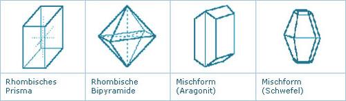 rhombische_Struktur.jpg